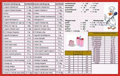Konyhai mértékegységek Healthy Food, Healthy Recipes, Periodic Table, Baking, Healthy Foods, Periodic Table Chart, Healthy Food Recipes, Bakken, Healthy Eating Recipes