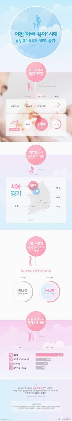 '아빠 육아' 시대 성큼…남성 육아휴직자 56% 증가 [인포그래픽] #baby break / #Infographic ⓒ 비주얼다이브 무단 복사·전재·재배포 금지
