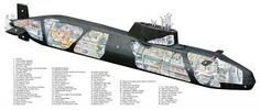 UK nuclear submarine fleet increases its costs with an ...