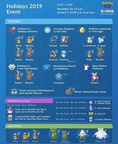 Type Pokemon, Pokemon Go, Pikachu, Pokemon Guide, Go Guide, Pokemon Costumes, Holiday Costumes, Fun, Learning