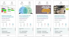 We're Pleased to Announce Moz Content – A New Product for Content Marketers - Moz