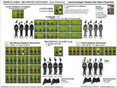 Waterloo 1815, Battle Of Waterloo, Napoleonic Wars, American Civil War, Military History, Spelling, Hobbies, Education, Military Uniforms