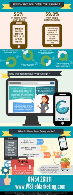 WSI eMarketing > Resources > Infographics