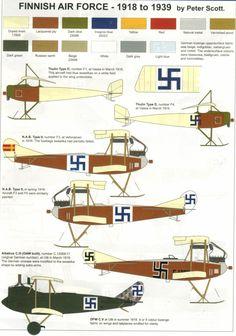 The Suomen Ilmavoimat (Finnish Air Force) Finnish Civil War, Finnish Air Force, Imperial Army, Flying Boat, Himmelblau, Aviation, Aircraft, Warfare, Military
