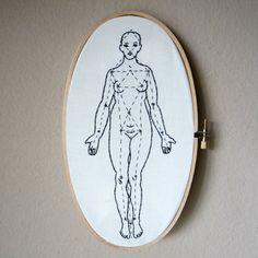 Anatomie humaine main broderie art en grand cerceau ovale, femme