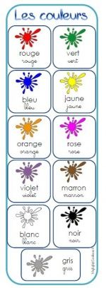 Mémo fiches CP - Newest Jewelry Models French Teaching Resources, Teaching French, Teaching Tips, French Verbs, Core French, Printable Numbers, French Classroom, French Teacher, School Subjects