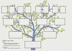 family tree template - Αναζήτηση Google | CLIPART FOR KIDS ...
