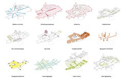 diagram series for site analysis Typology Architecture, Site Analysis Architecture, A As Architecture, Architecture Concept Diagram, Architecture Graphics, Urban Design Concept, Urban Design Diagram, Urban Design Plan, Spatial Analysis