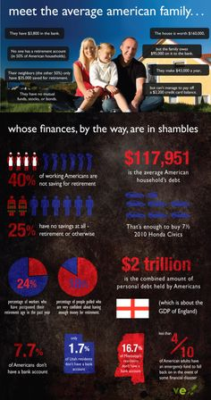 Is this you?  How close to the average American (Canadian, UK, Australian, New Zealand) family are you? Is your financial situation in a shambles? Do you know you need to reduce debt, but are just not sure how, and feel overwhelmed by it all.