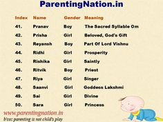 Modern baby girl names from s