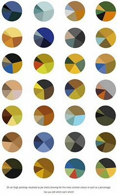 Van Gogh's Color Schemes Served as Pie Charts