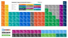 The DevOps landscape is quite expansive. The depth and breadth of tooling available to us as companies is baffling...