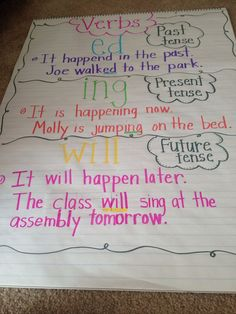 past present future anchor chart - Yahoo Image Search Results