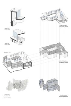 Architecture axonometric drawing, section detail drawing, exploded axon drawing. MUSAC leon, Mansilla Tunon Floor Plans, Diagram, Architecture, Nursery, Concept, Image, Graphics, Board, Barber