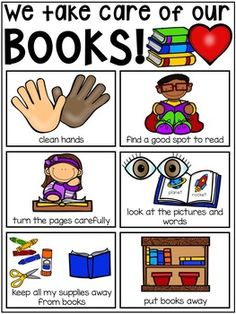 Book Care Posters, Charts, Read Aloud, and Book Hospital School Library Lessons, Kindergarten Library, School Library Displays, Kindergarten Anchor Charts, Class Library, Kindergarten Language Arts, Elementary Library, Library Posters, Reading Posters