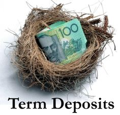 Term Deposit, its meaning.