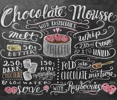 Lily & Val – Illustrated Recipe Note Card - Chocolate Mousse with Raspberries - Chalk Art Card - Kitchen Note Card- Recipe Illustration Blackboard Art, Chalkboard Print, Chalkboard Art Kitchen, Chalk It Up, Chalk Art, Lily And Val, Chocolate Mousse Recipe, Plakat Design, Cafe Logo