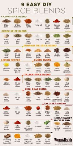 Funny pictures about 9 Easy DIY Spice Blends That Can Help You Lose Weight. Oh, and cool pics about 9 Easy DIY Spice Blends That Can Help You Lose Weight. Also, 9 Easy DIY Spice Blends That Can Help You Lose Weight photos. Homemade Spices, Homemade Seasonings, Homemade Italian Seasoning, Homemade Spice Blends, Homemade Dry Mixes, Homemade Food, Italian Sausage Seasoning, Breakfast Sausage Seasoning, Homemade Curry Powder