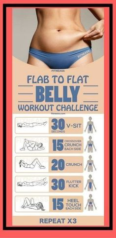 Flab To Flat Belly Workout Challenge health fitness workout exercise weight.belly challenge exercise fitness flab flat health weight workoutFlab To Flat Belly Workout Challenge he. Fitness Workouts, Fitness Motivation, Fitness Goals, Exercise Motivation, Obesity Workout, Fitness Tracker, Easy Fitness, Fitness Classes, Flat Stomach Motivation