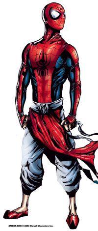 Spider-man India