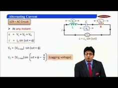 NEET & AIIMS 12th PCB-Physics-Alternating Current 2