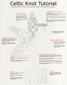 Celtic Knot Tutorial 2 by ~jmb2371 on deviantART