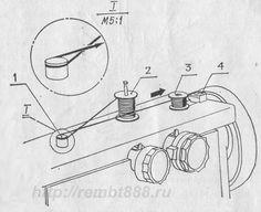 Подольск 142. Схема намотки нитки на шпульку