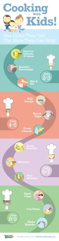 Cooking with kids? Here are some cooking skills your little chefs can work on! #KidsCookMonday