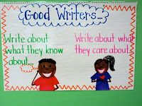 Writing Anchor Chart-Good Writers write about what they know and care about.