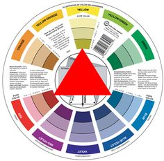 circulo cromatico para moda - Pesquisa Google