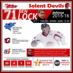 Ben Lock re-signs for a second season with NIHL Solent Devils.