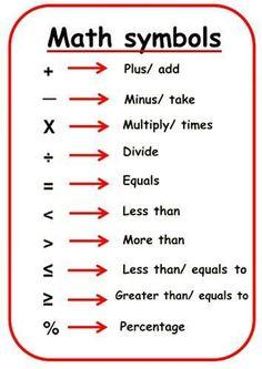 Math symbols in English - ESLBuzz Learning English