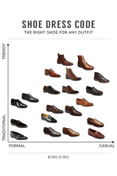 Guide To The Shoe Dress Code For Men.