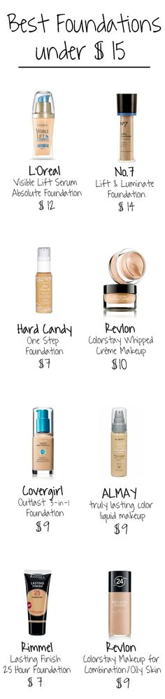 Best Drugstore Foundations according to MakeupAlley