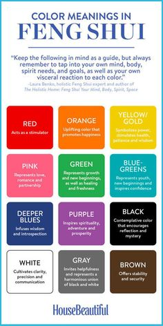 Feng Shui Color Meanings Not sure how certain colors will make you feel? Start with this Feng Shui cheat sheet. Cores Feng Shui, Casa Feng Shui, Feng Shui House, Living Room Feng Shui, Living Rooms, Apartment Living, Apartment Interior, Feng Shui Room Map, Feng Shui Wall Art