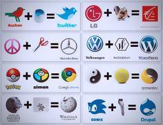 Comment créer un logo célèbre ?