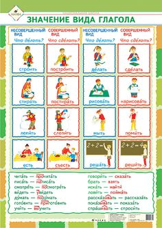 Русский язык. Национальная школа Russian Language Lessons, Russian Lessons, Russian Language Learning, Class Tools, Russian Quotes, Learn Russian, Grammar Lessons, Vocabulary Words, Small Groups