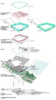 Le Pavillon de Verre du Jardin Botanique par Lacaton & Vassal, Frédéric Druot et FABG, Montréal, Québec. Image par Lacaton & Vassal, Frédéric Druot et FABG, fournie par la Ville de Montréal