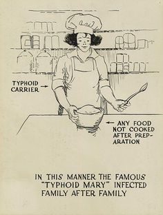 Typhoid Mary spread typhoid fever to individuals who ingested food or water contaminated during the handling process.