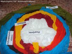 Δραστηριότητες, παιδαγωγικό και εποπτικό υλικό για το Νηπιαγωγείο: Μαθαίνω για το εσωτερικό της Γης στο Νηπιαγωγείο: 2 Ιδέες για ομαδικές δράσεις και κατασκευές