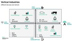 hpe-iot-vertical-industries