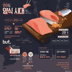 값비싼 수입산 생연어? 이제 양식시대 [인포그래픽] #salmon / #Infographic ⓒ 비주얼다이브 무단 복사·전재·재배포 금지