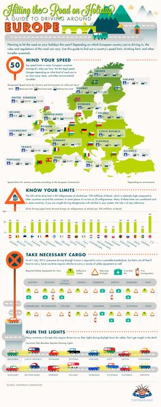 Planning to hit the road on your holidays this/next year? Depending on which European country you're driving in, the rules and regulations of the road can vary. Use this guide to find out a country's speed limit, drinking limit, and other traveller essentials.