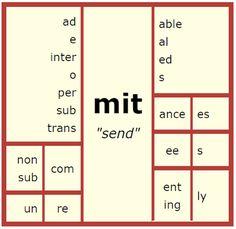 mit-matrix