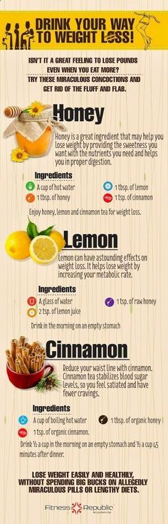 Fat Burning Foods - Drink Your Way to Weight Loss [Infographic]
