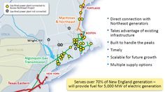 Spectra Energy's connection to gas fired electric generators in New England