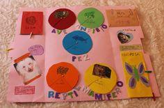 Aquí os dejo los lapbook realizados por los alumnos de primero para el tema de los animales.                     Noemí                ... Homework, Activities For Kids, Victoria, Book, Ideas, Infant Learning Activities, Animal Projects, Animal Classification, 1st Grades