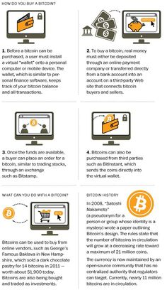 #What is a bitcoin? http://bitcoinforfree.co/p/about-bitcoin.html All about Bitcoin;News,Links,free Bitcoin Sites,Webmaster Tools,Earning Sites and many more.. #bitcoin