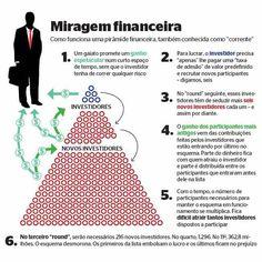 Mandala da prosperidade, a nova pirâmide das feminista - http://jornalprime.com/mandala-da-prosperidade/