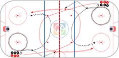 1 Vs 1, Hockey Drills, Hockey Decor, Hockey Training, Hockey World, Olympics, Life
